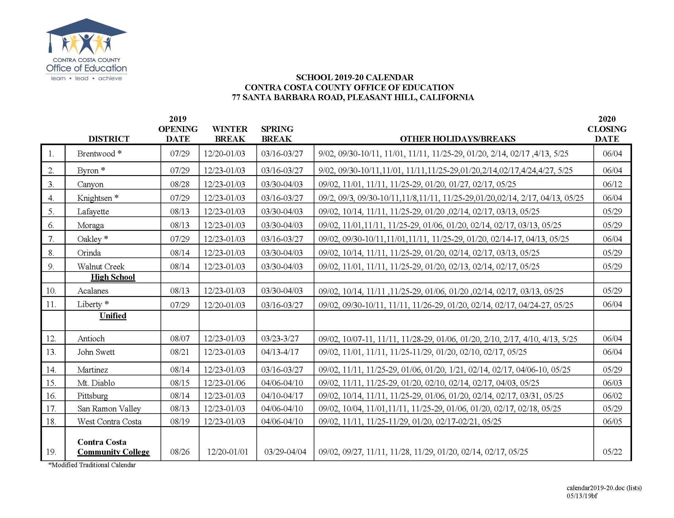 2019 20 Cccoe School Calendar – Contra Costa County Office Intended For Santa Barbara County Courthouse Calendar