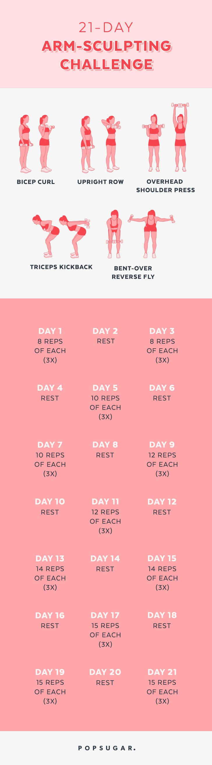 21 Day Arm Challenge | Popsugar Fitness Throughout 30 Day Inner Thigh Challenge Printable