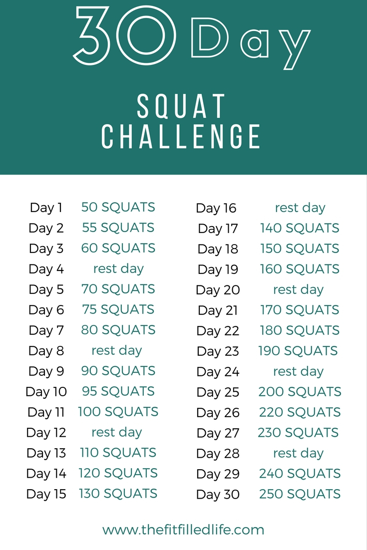 30 Day Squat Challenge | The Fitfilled Life Pertaining To 30 Day Squat Challenge Schedule Calendar