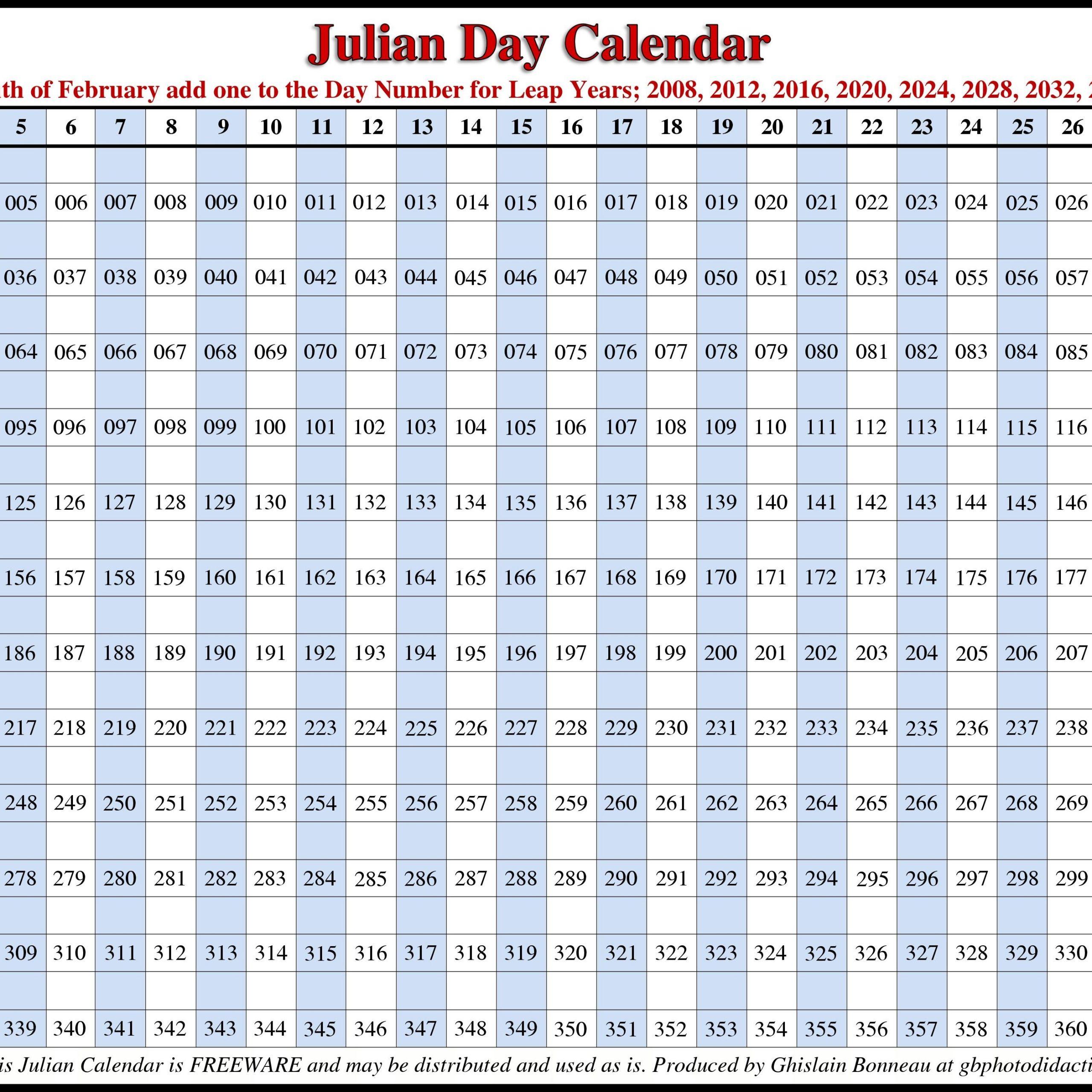5 Digit Julian Date For 2020 – Samyysandra Regarding Convert Julian Date 2 025 To Calendar Date