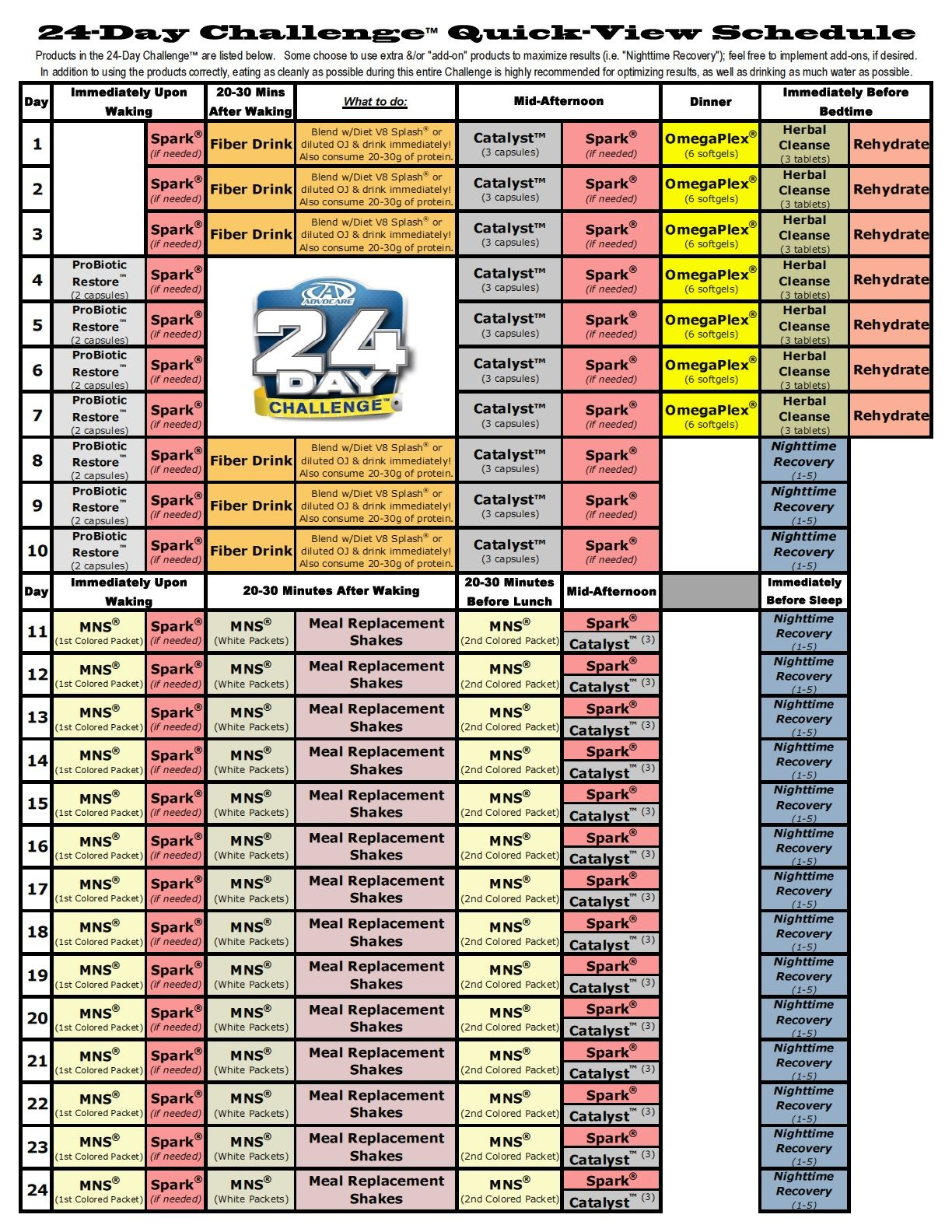 76 Best Advocare Images | Advocare, Advocare 24 Day Pertaining To Advocare 24 Day Challenge Calendar