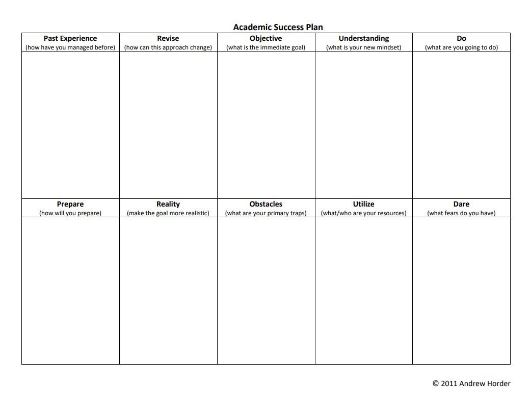 Academic Planning Tools : University Of Dayton, Ohio In University Of Dayton Class Schedule Blank Template