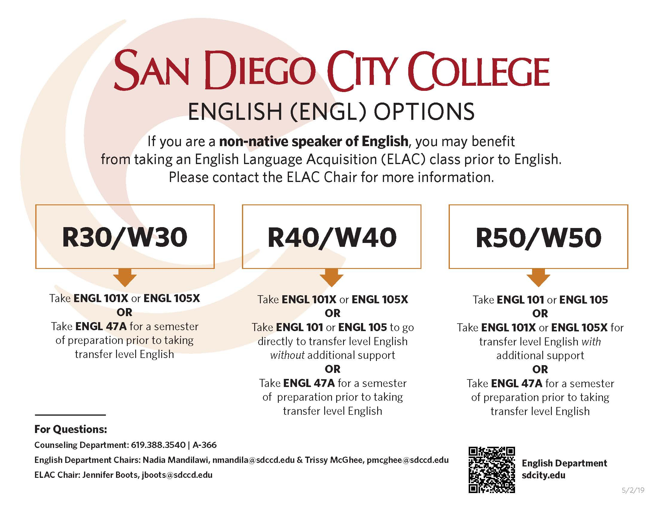Assessment Pertaining To San Diego City College Spring Schedule