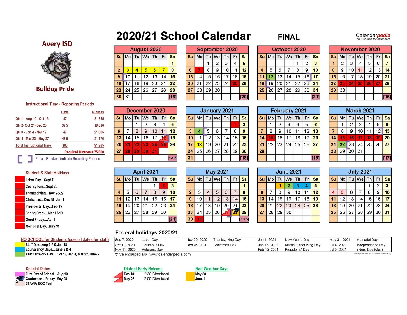 Avery Isd Within Sulphur Springs Tx School District Calendar