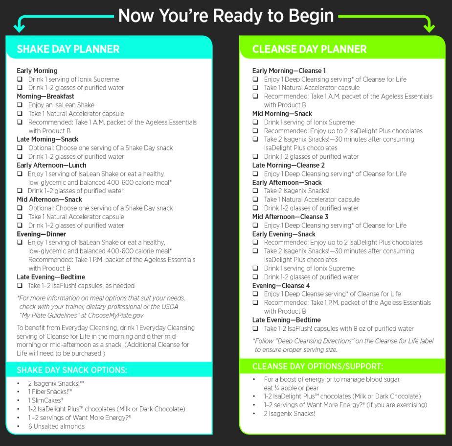 Checklist | Isagenix 30 Day Cleanse, Isagenix Cleanse Throughout Isagenix Shake Day Schedule Printable