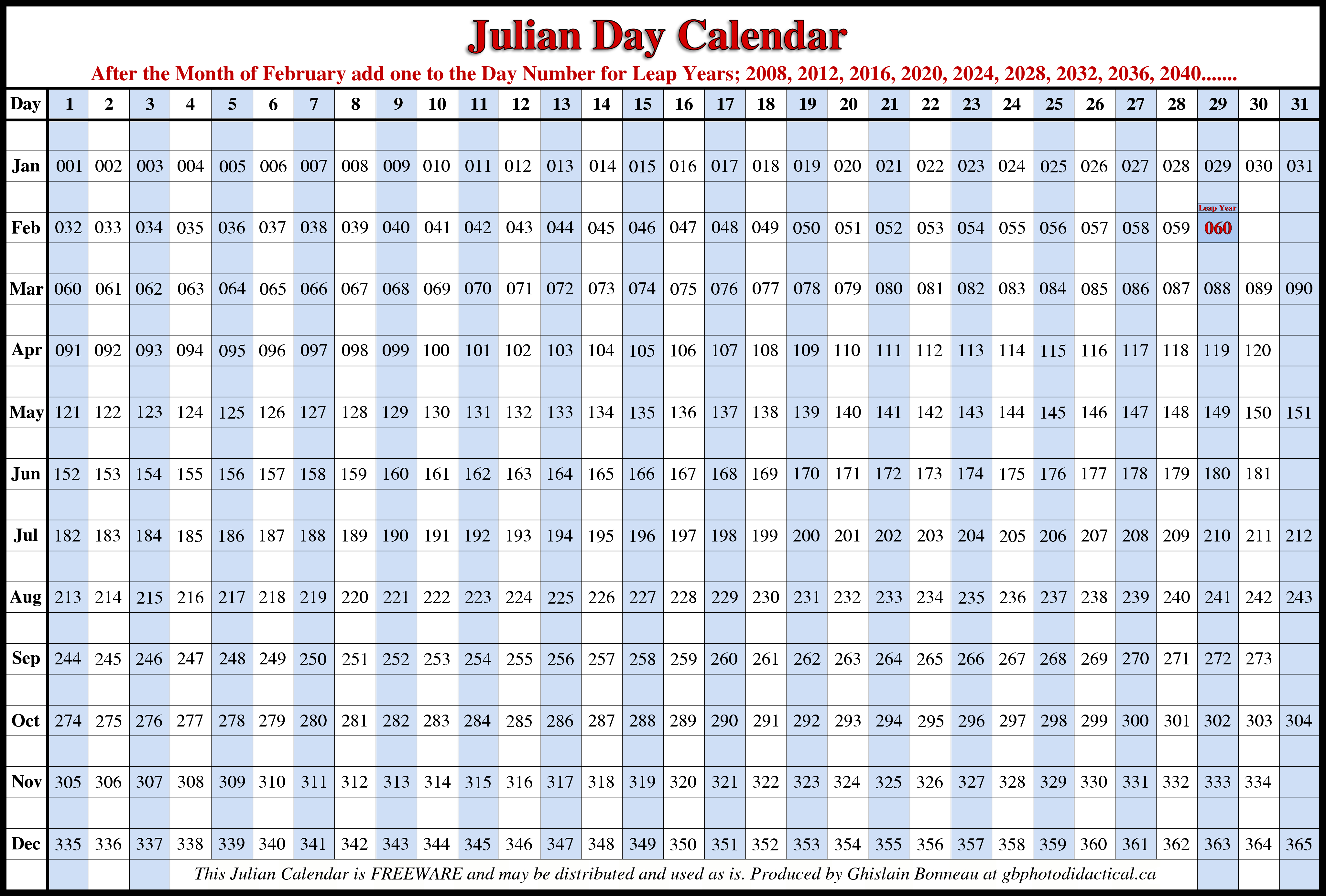 Convert Julian Date To Regular Date | Calendar For Planning Regarding Convert Julian Date To Calendar Date On Line