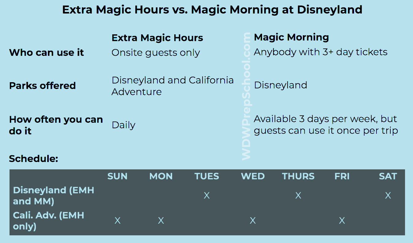 Disneyland Daily Plan (How Many Days To Spend In The Parks In 2021 Extra Magic Hours Calendar