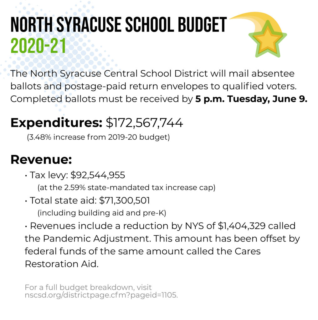Eagle News Online – Nscsd Makes Staffing Cuts In 2020 21 For North Syracuse School Calendar 2021