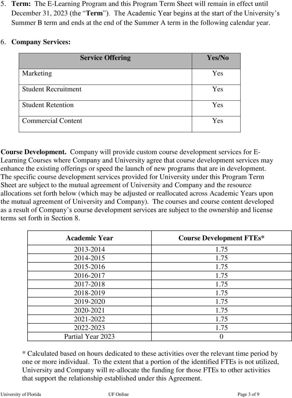 Exhibit A 7. Program Term Sheet - Pdf Free Download Regarding Texas Tech University Academic Calendar 2021 2021