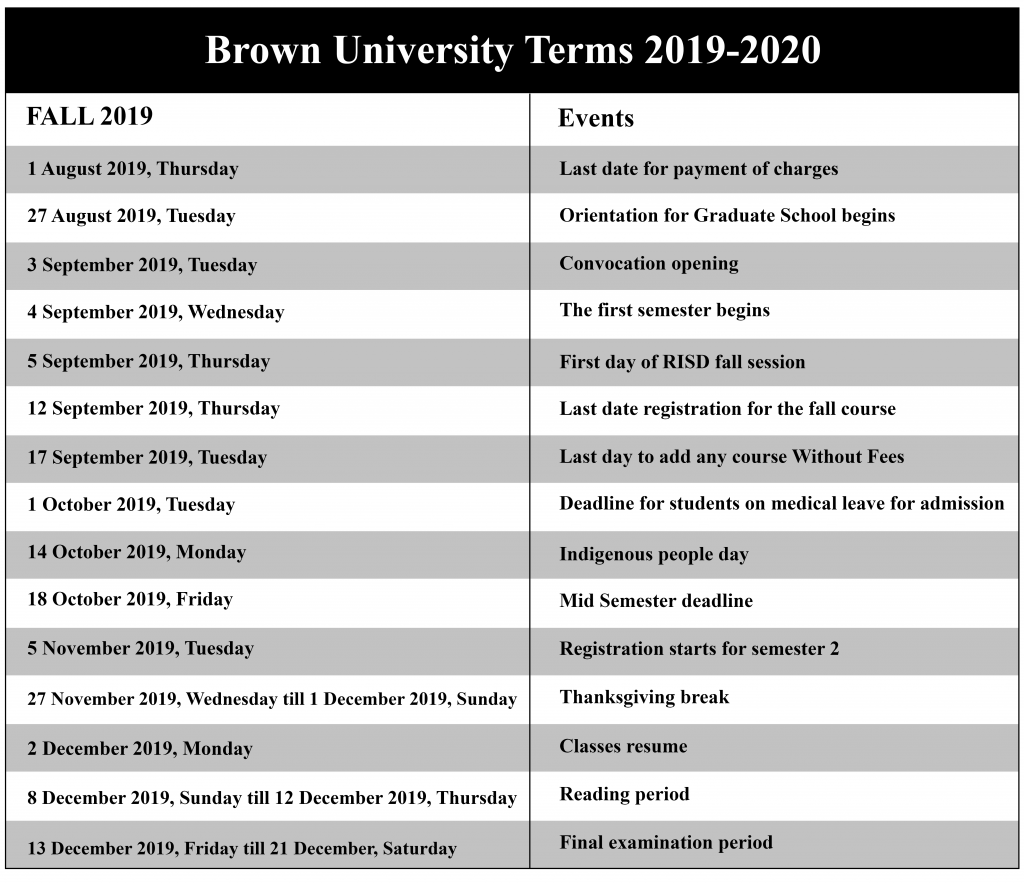 😄brown University Academic Calendar 2020 2021😄 Intended For What Is The University Of Rhode Island Semester Calendar For 2020