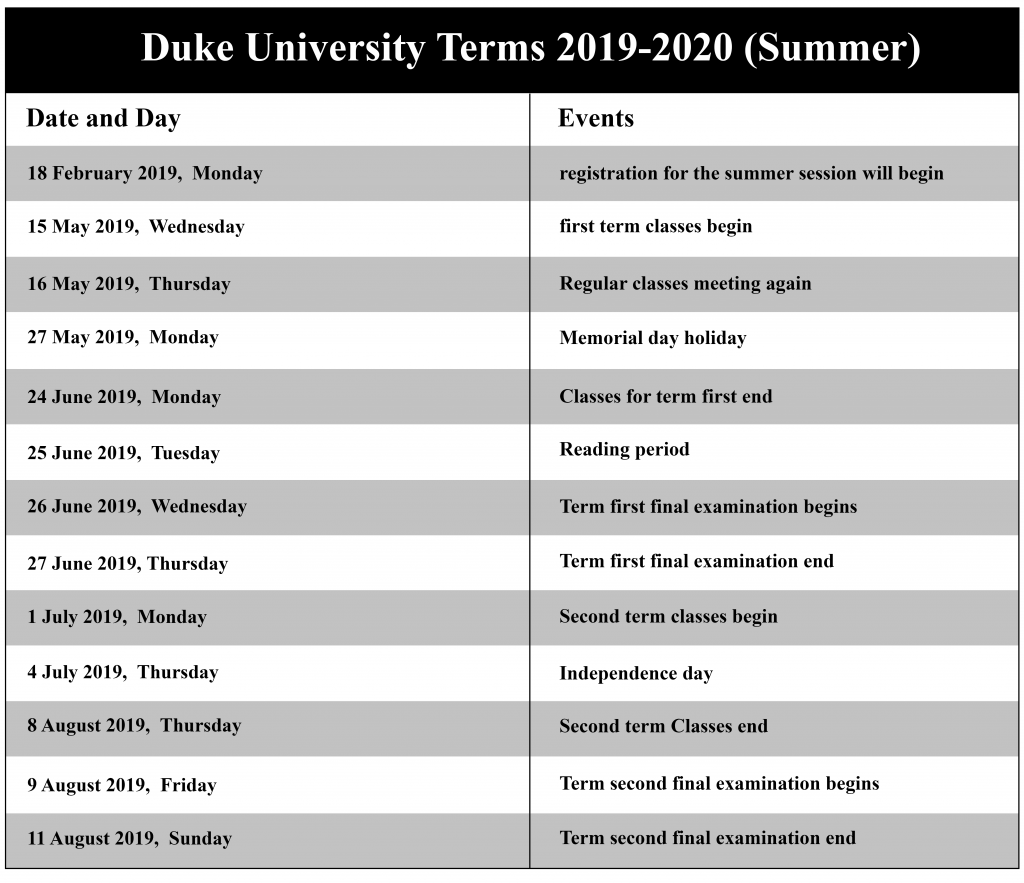 😄duke University Academic Calendar 2019 -2020😄 for East Carolina University Holiday Calendar