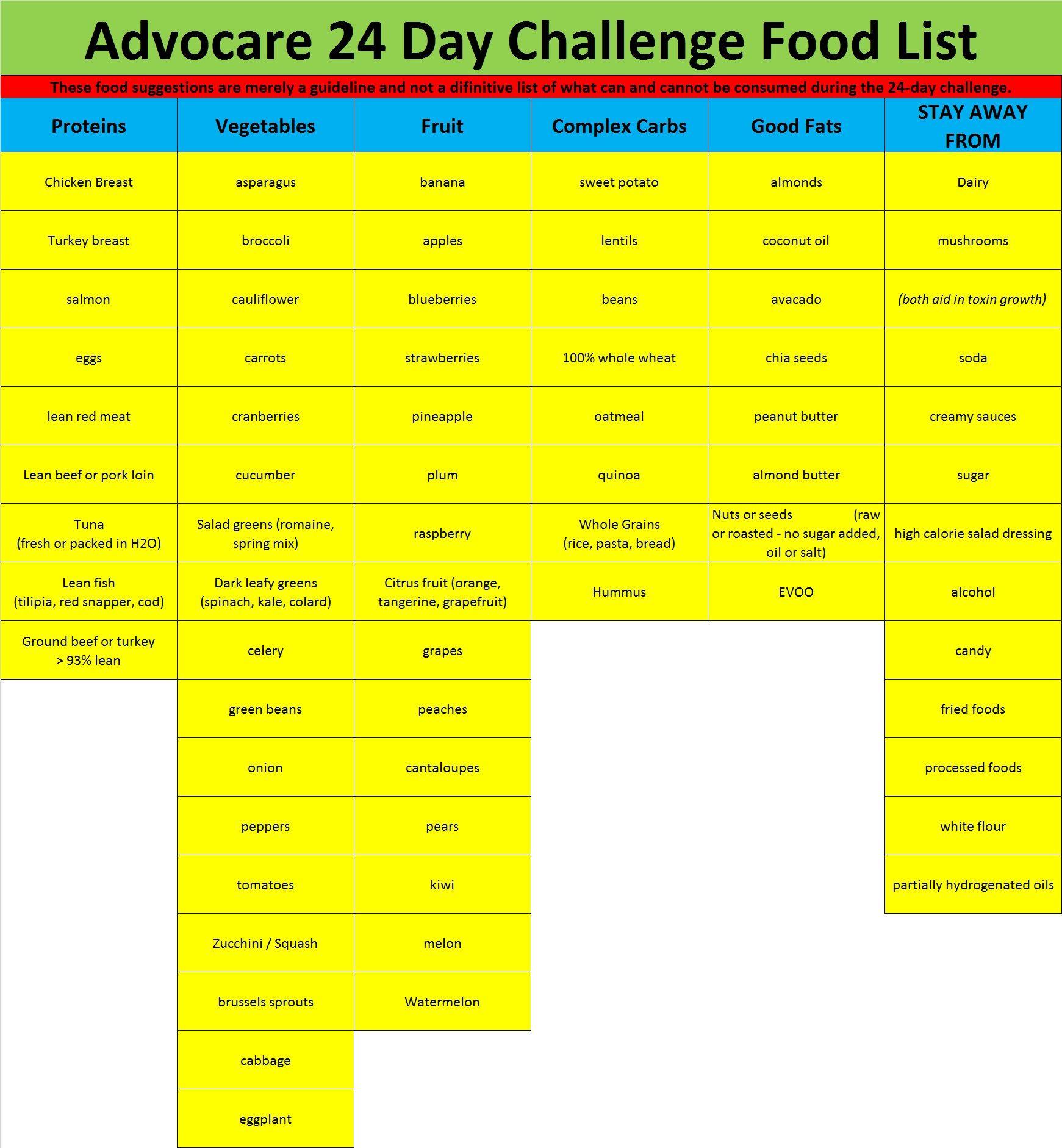 Food List For Advocare 24 Day Challenge | Advocare Cleanse Inside Advocare 24 Day Challenge Calendar