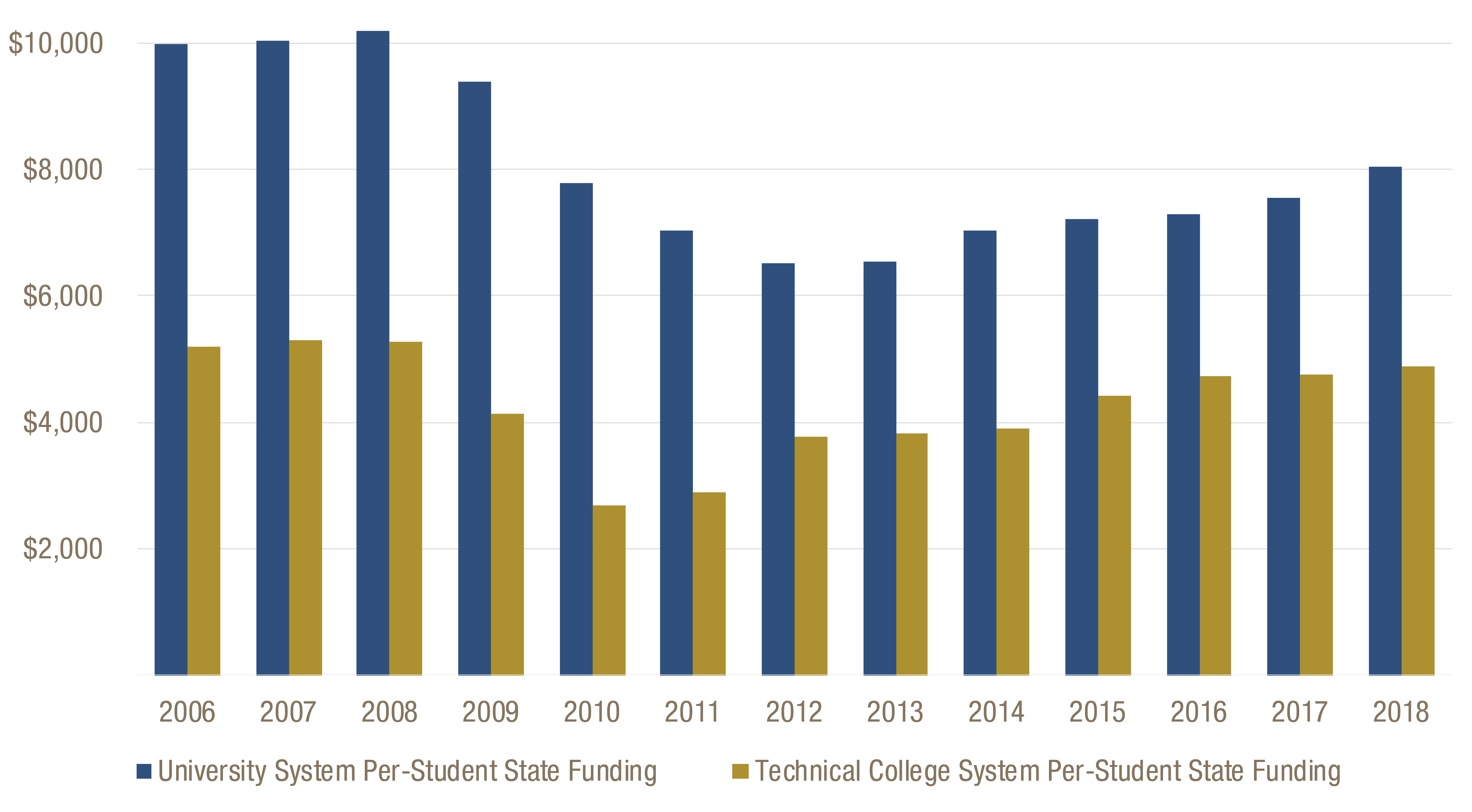 Georgia's Education Cuts A Growing Burden For Low Income Throughout Ga State Perimeter College Calendar