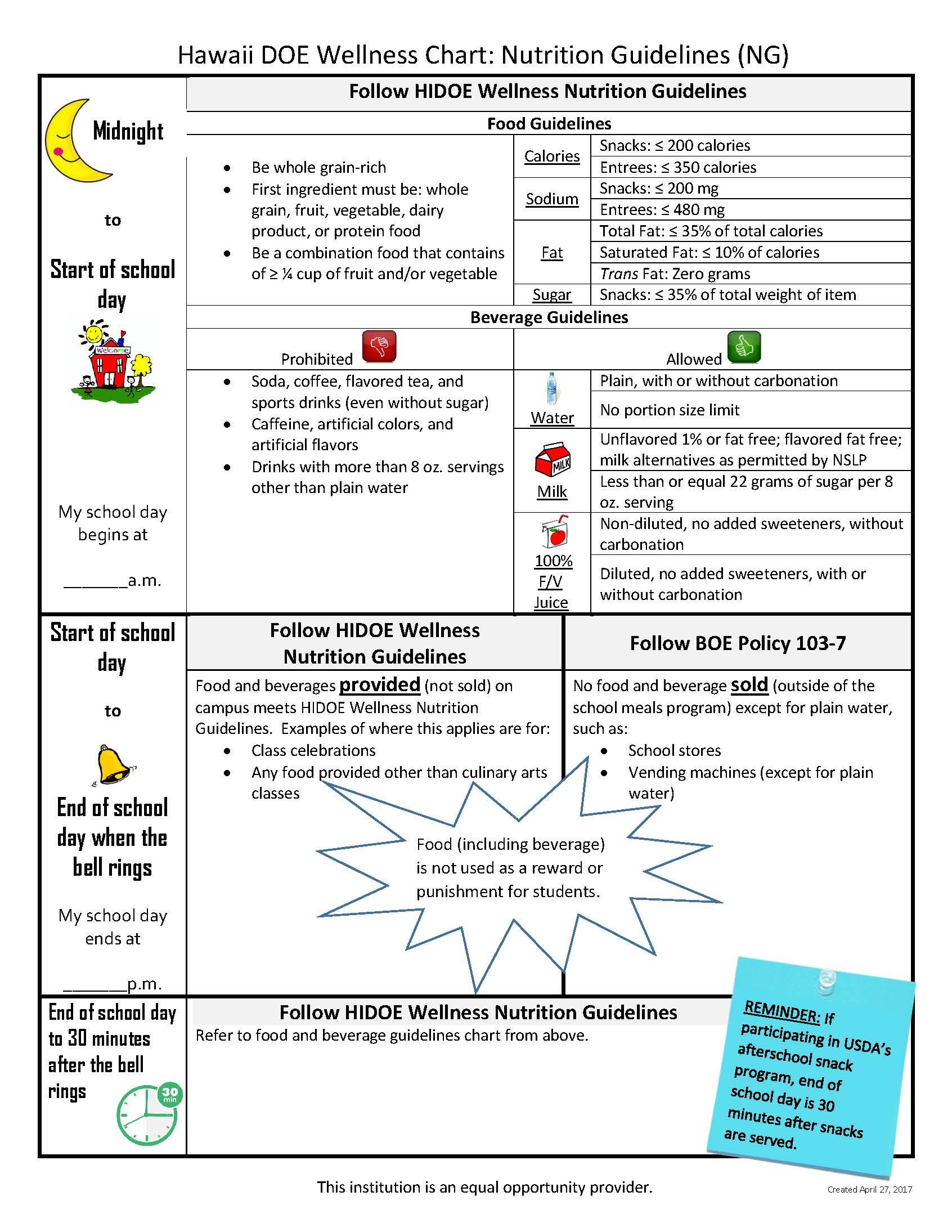 Hawaii Doe | Nutrition Guidelines For Food, Beverages Pertaining To Doe State Of Hawaii School Calendar