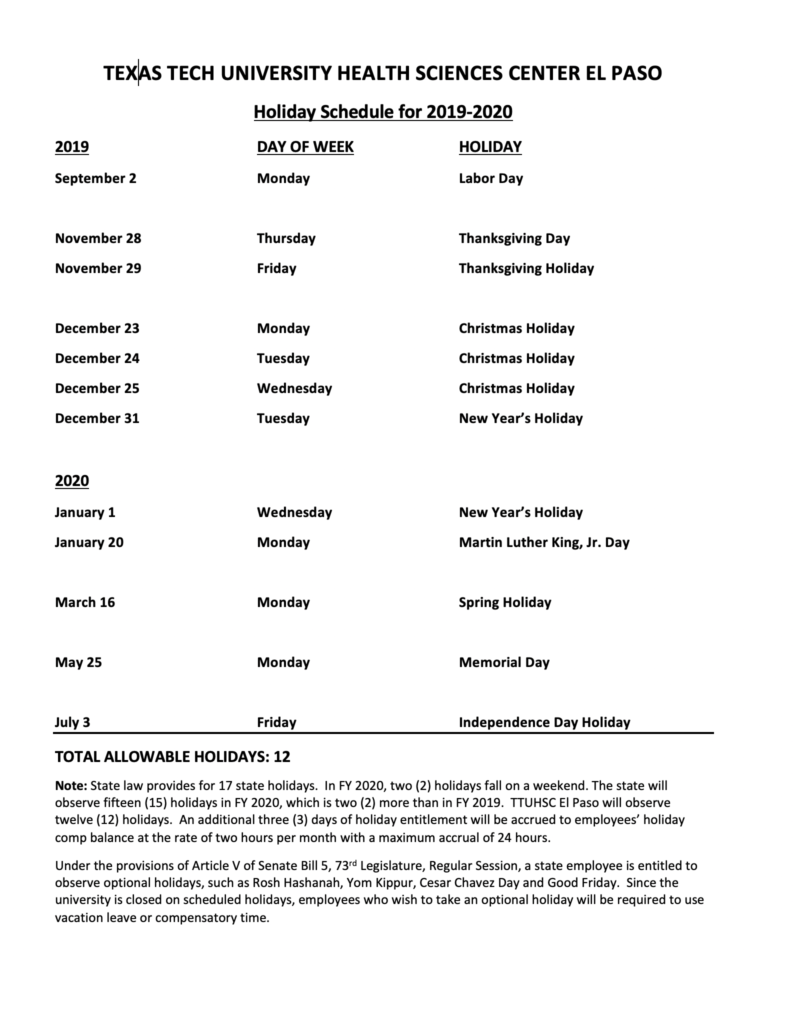Holiday Schedule For 2019 2020 Within Texas Tech University Holiday Schedule 2021