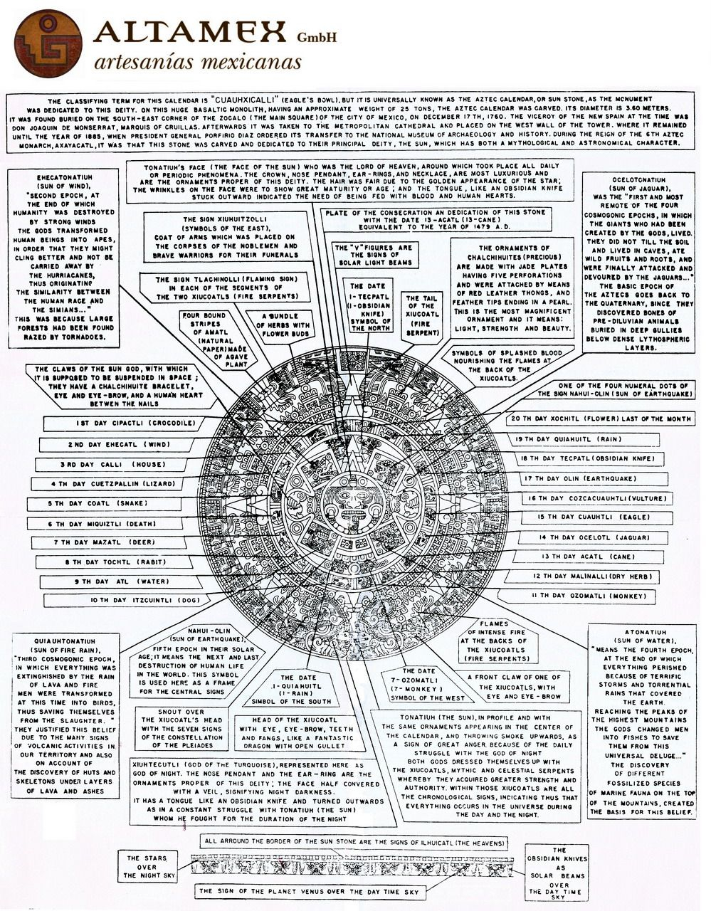 How To Read The Aztec Callender | Aztec Calendar, Mayan Inside How To Read A Mayan Calendar