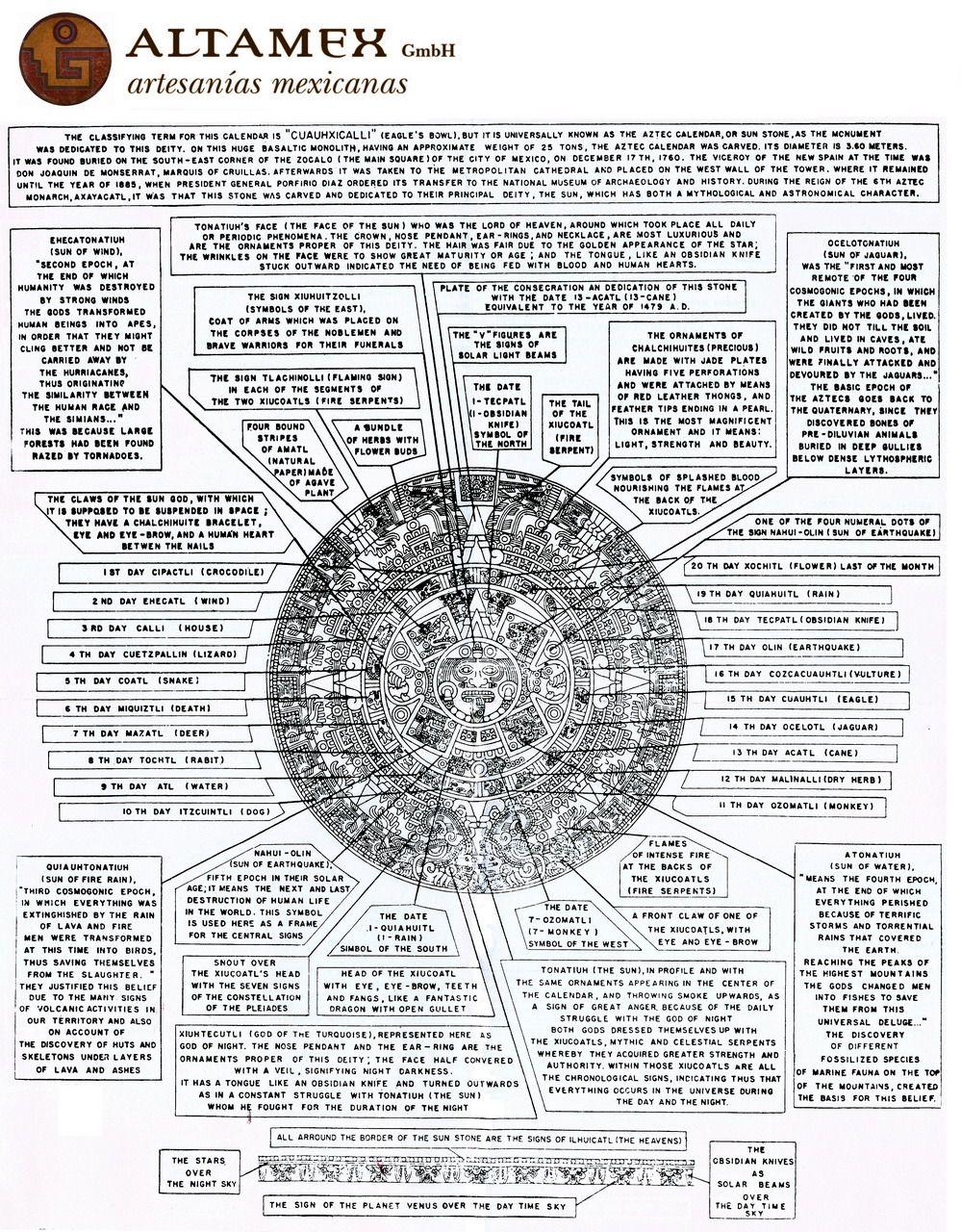 How To Read The Aztec Callender | Aztec Calendar, Mayan With How To Read Mayan Calendar