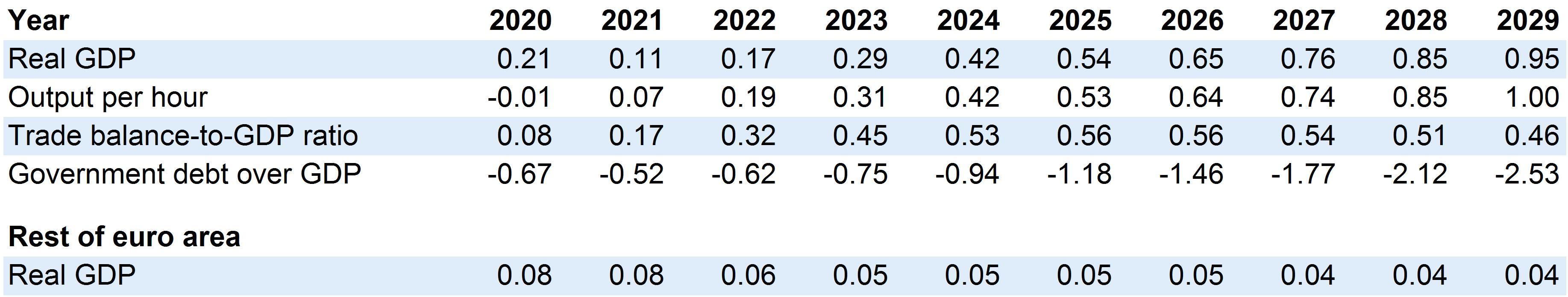 Immc.swd%282020%29508%20Final.eng.xhtml Regarding Uri Acadmic Year 2021 – 2020 Schedule