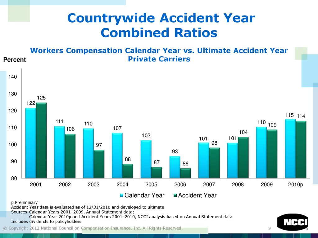 Indiana— Workers Compensation Outlook And Observations - Ppt With Regard To Accident Year Vs Calendar Year