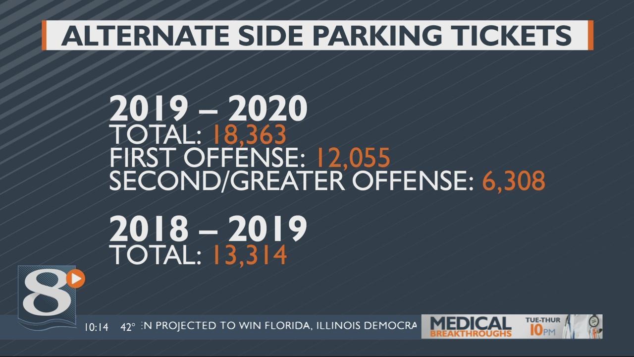La Crosse Police Hand Out Thousands More Alternate Side Regarding Alternate Side Parking 2020 Calendar