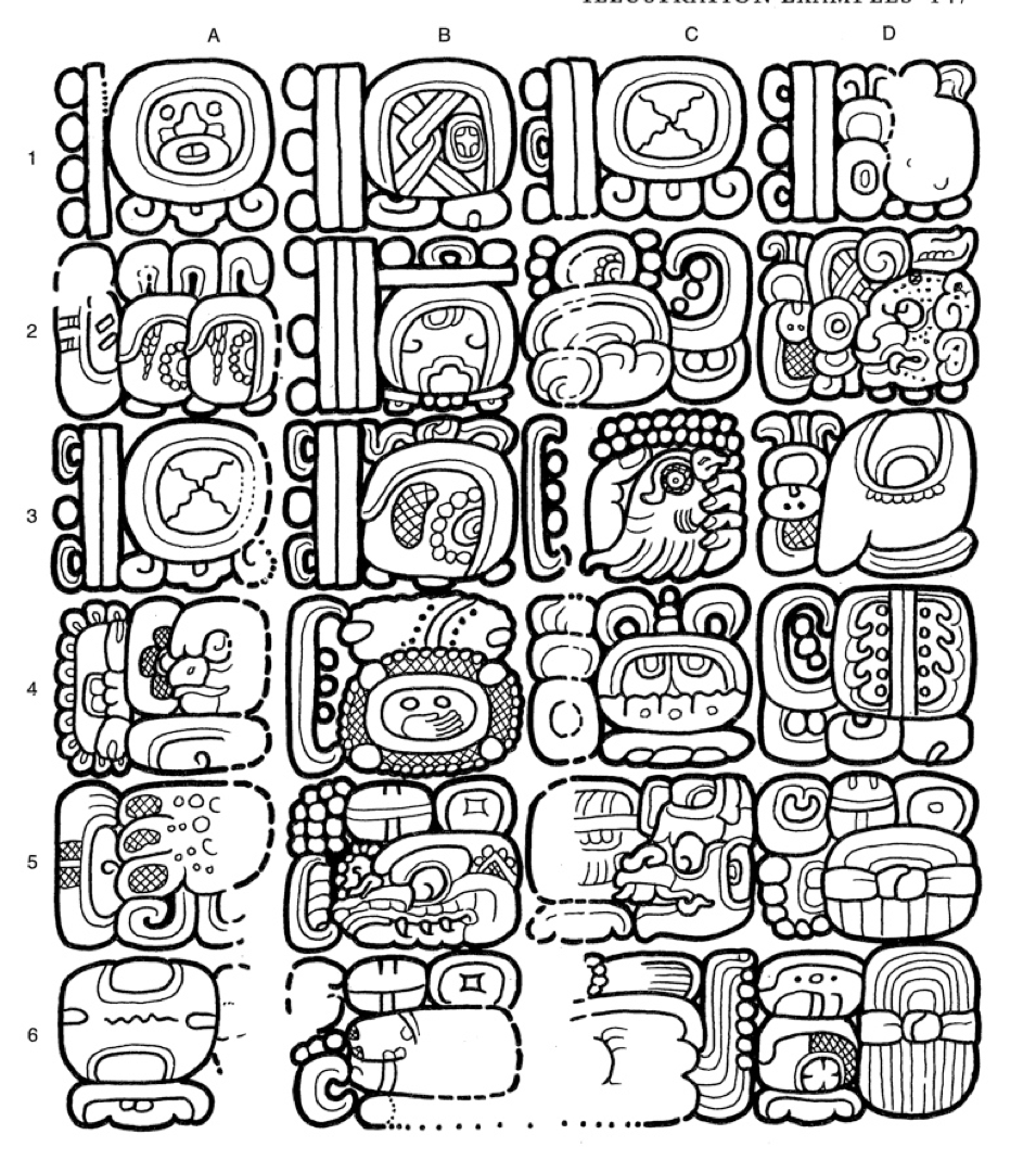 Maya Calendar Activity And Quizzes (Ks2) - Maya Archaeologist Pertaining To Reading A Mayan Calendar