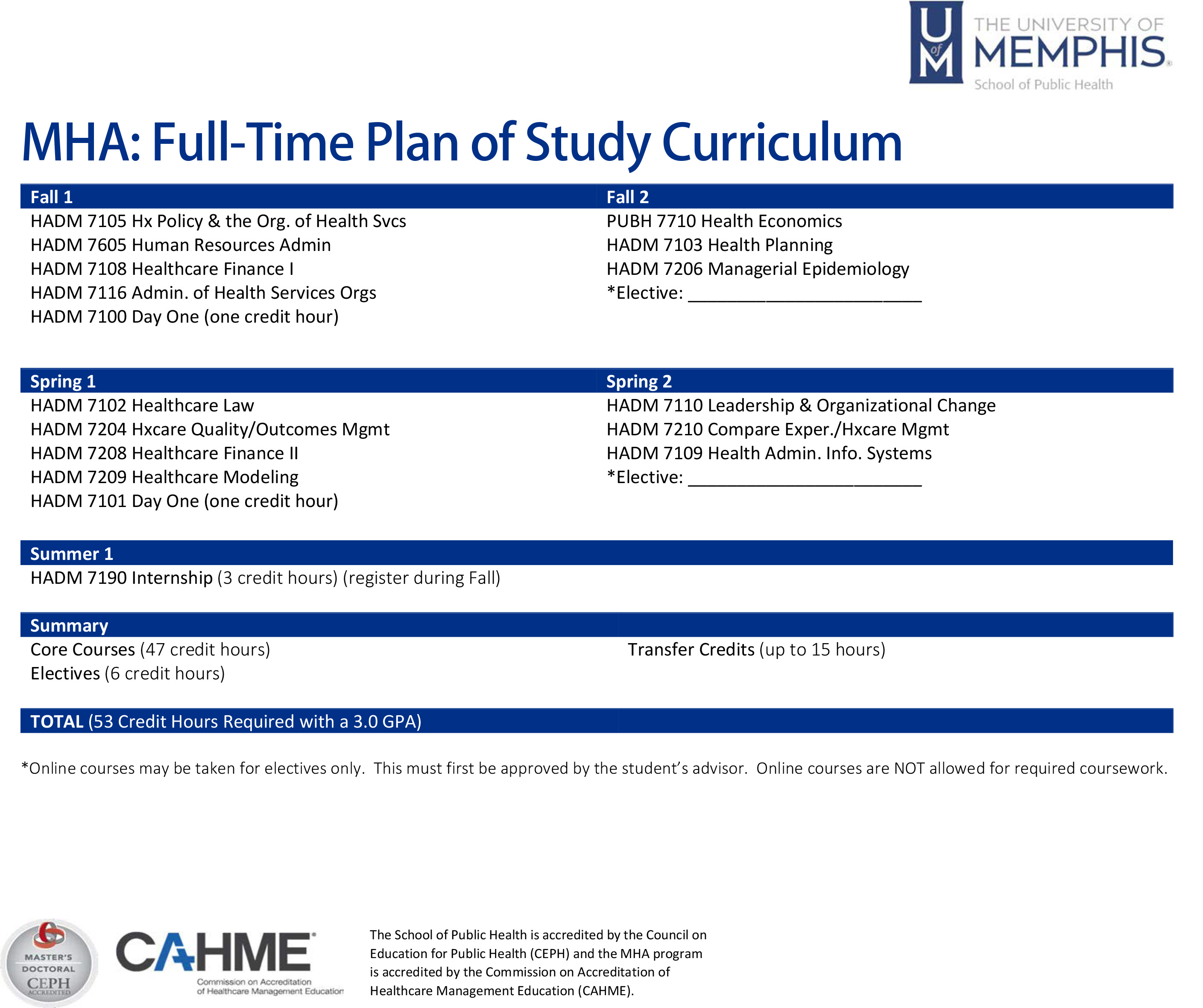 Mha Masters Of Health Administration – School Of Public In University Of Memphis School Calendar