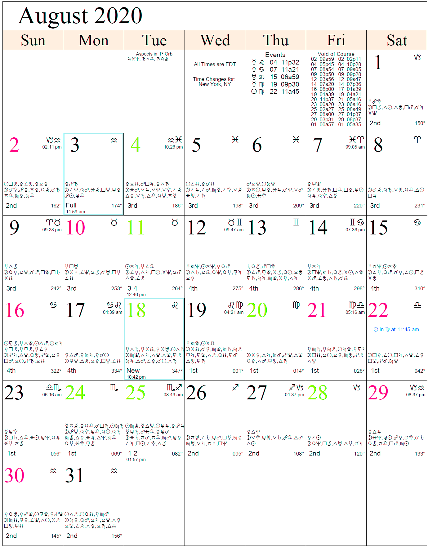 Monthly Astrology Calendars Pertaining To Cafe Astrology Good Days Calendar