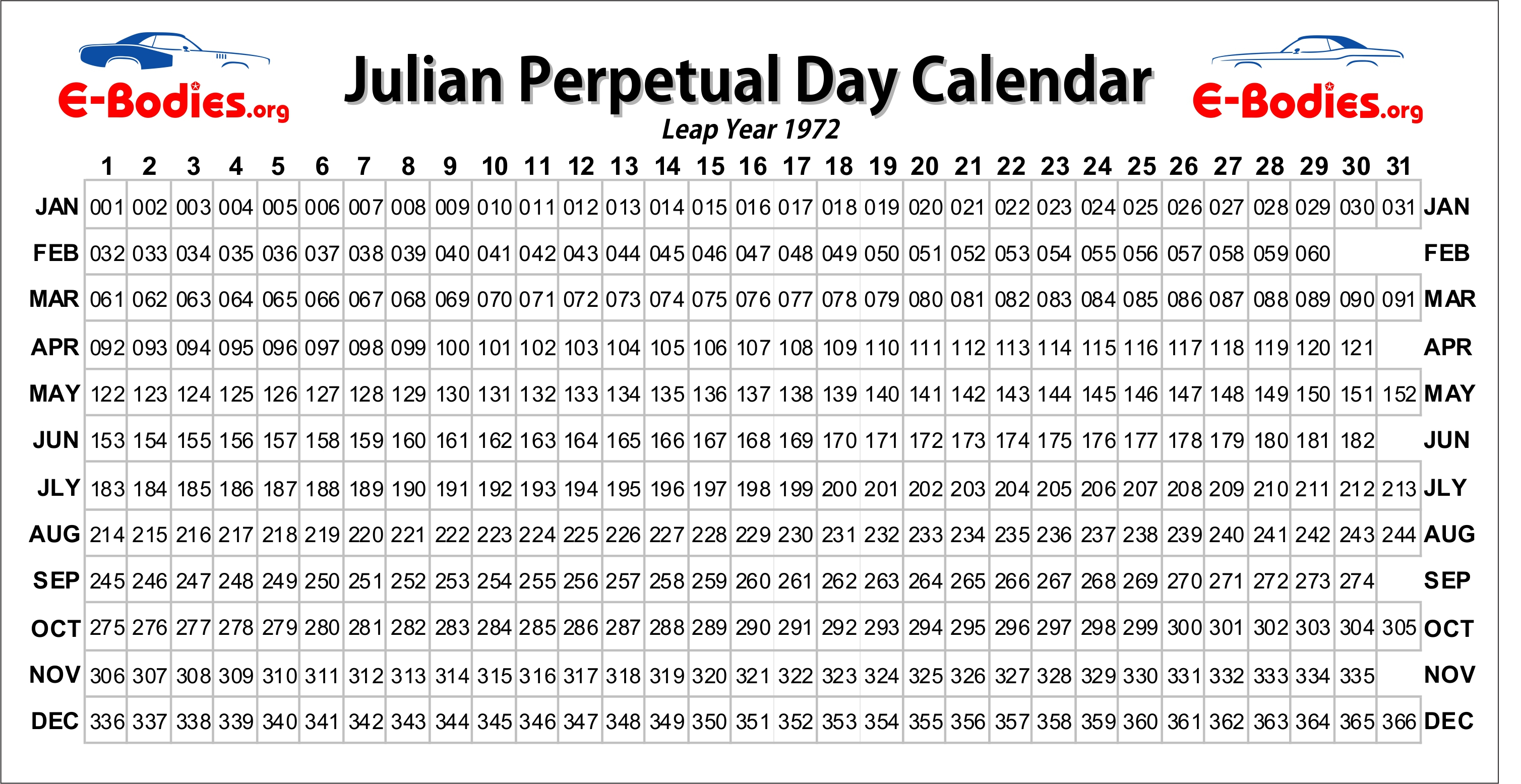 Mopar Julian Perpetual Day Calendar Leap Year – E Bodies Intended For Leap Year Julian Calendar