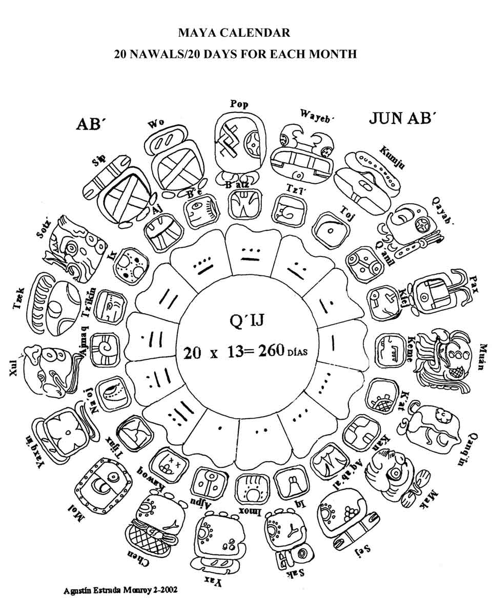 More About The New Cycle Of The Maya Calendar – Revue Magazine Regarding How To Read A Mayan Calendar
