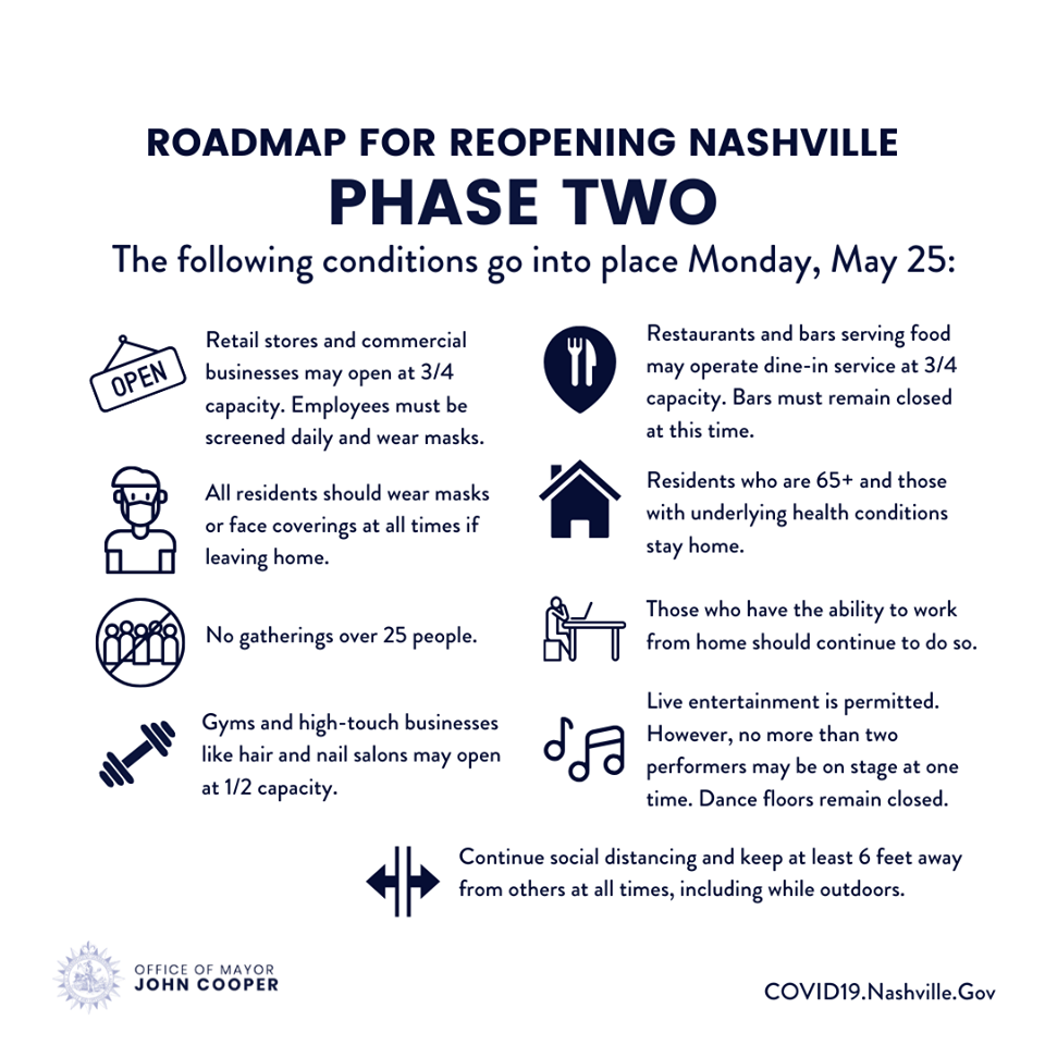 Nashville To Enter Reopening Phase 2 On May 25, Including With Regard To When Is Spring Break For Davidson County Tn