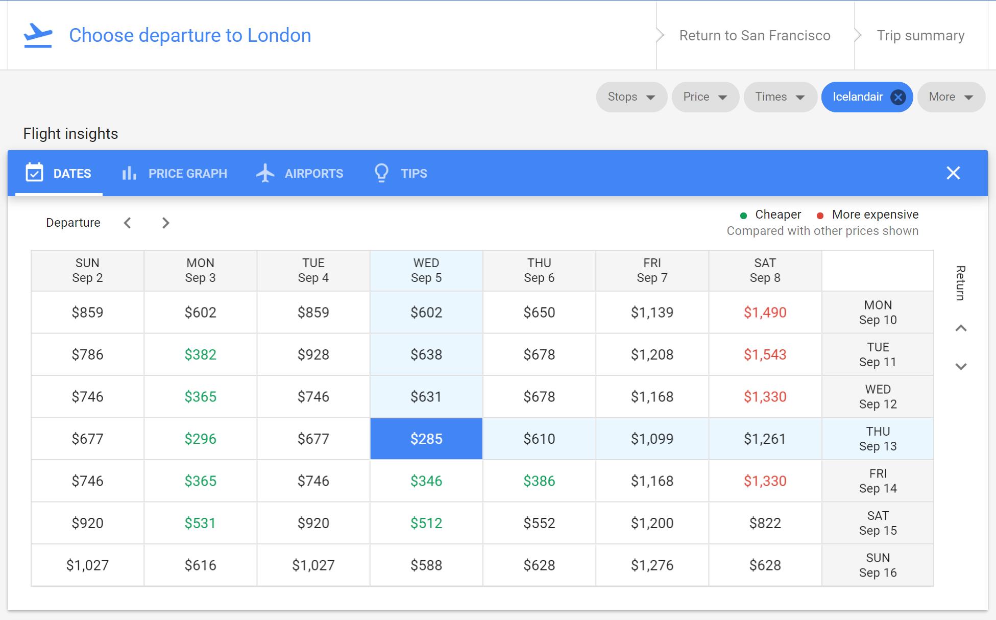 Navigating New Google Flights Fare Calendar, Fare Matrix And With Regard To Frontier Low Fare Calendar Flights