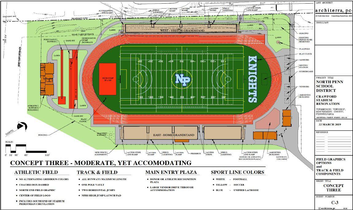 North Penn School Board: Facilities List, Knapp, Crawford Regarding North Penn District Calendar