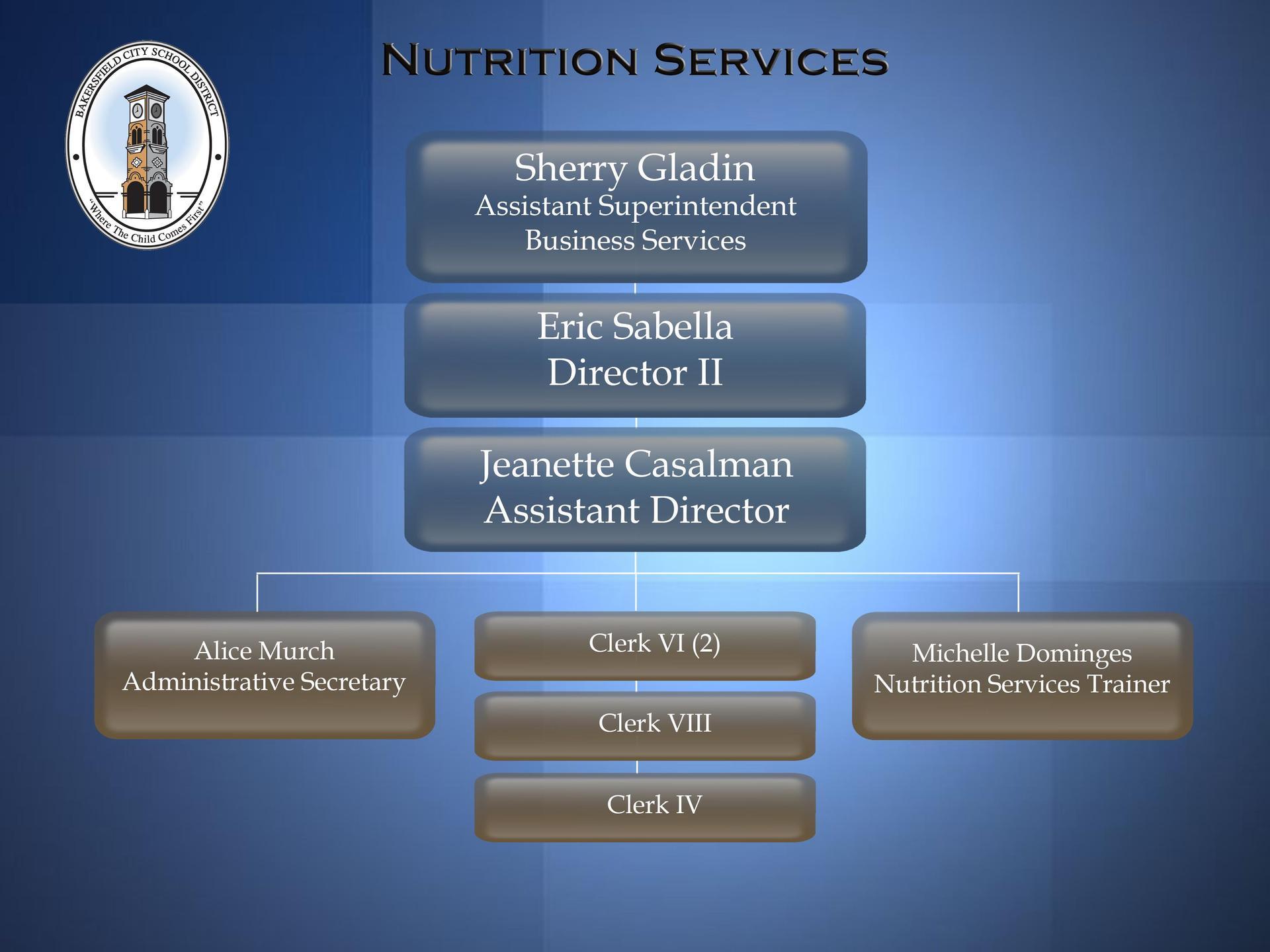 Nutrition Services – District Departments – Bakersfield City Regarding Bakersfield City School District 2020  2021 School Calendar