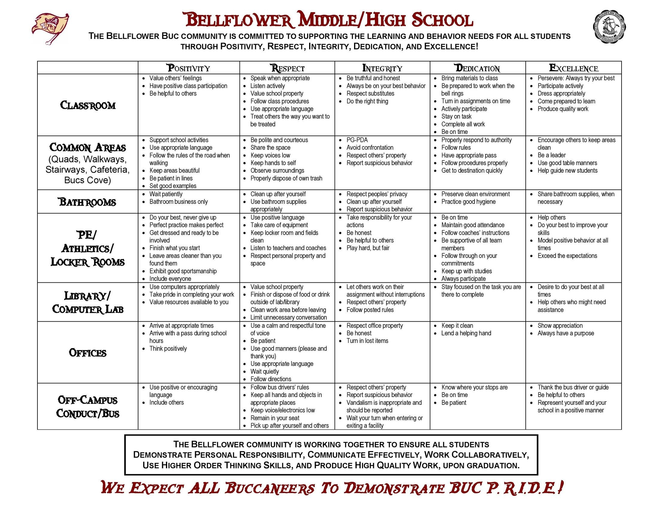 Pbis - P.r.i.d.e. – About Us – Bellflower Middle & High Throughout Bellflower Unified School District Schedule