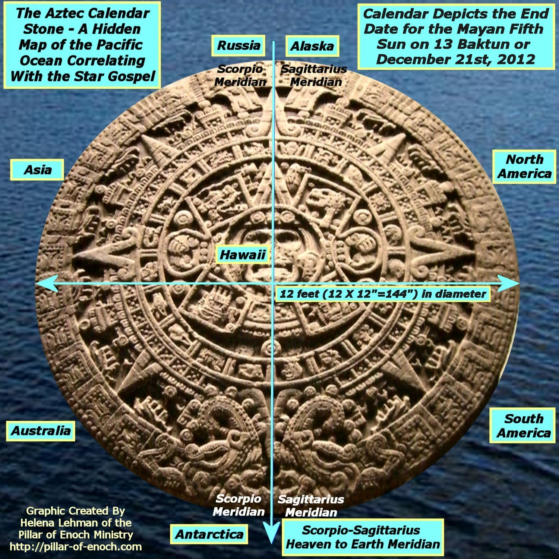 Pillar Of Enoch Ministry Blog: The Aztec Calendar Stone's Inside How To Read Aztec Calendar