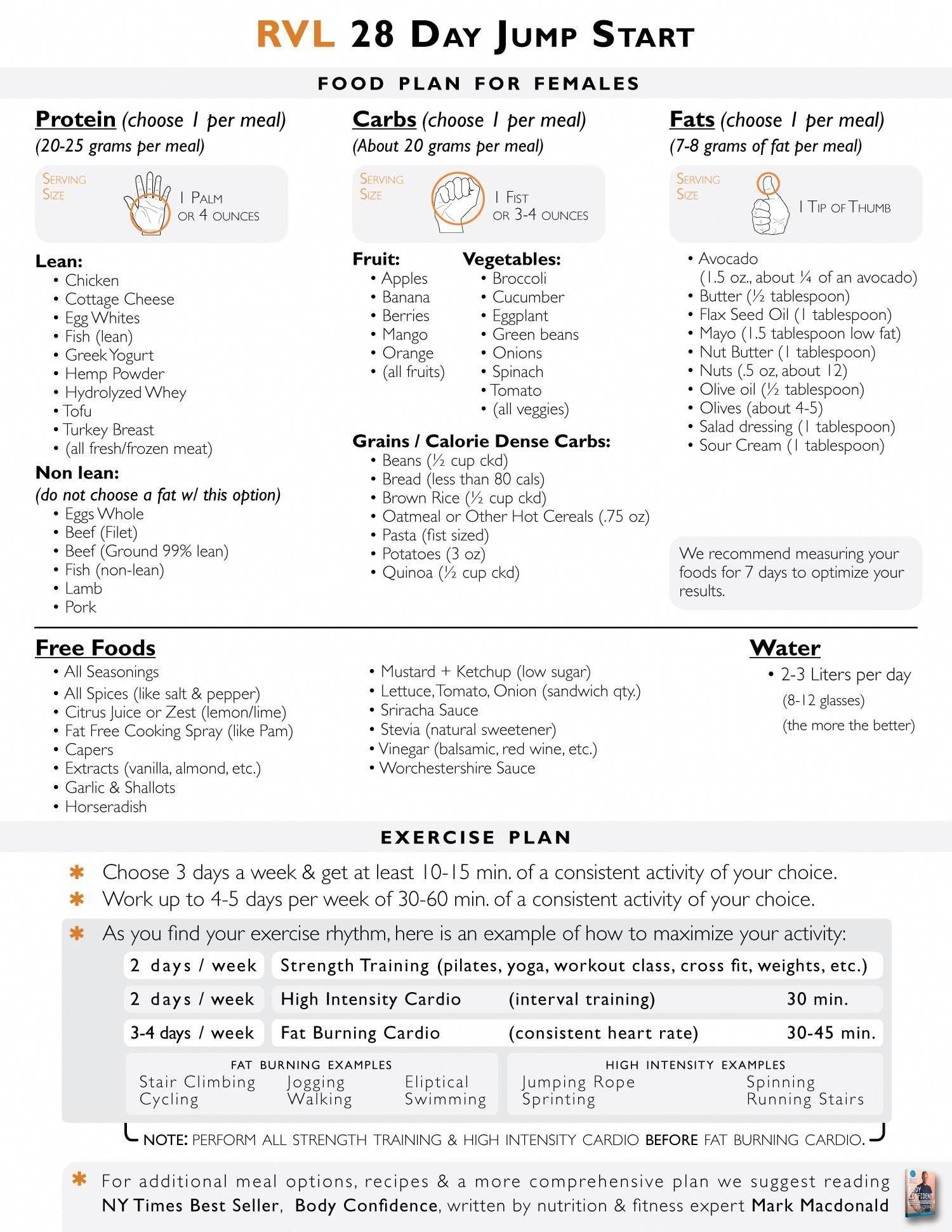 Pin On Workout Ideas For 24 Day Jumpstart Pdf Workout