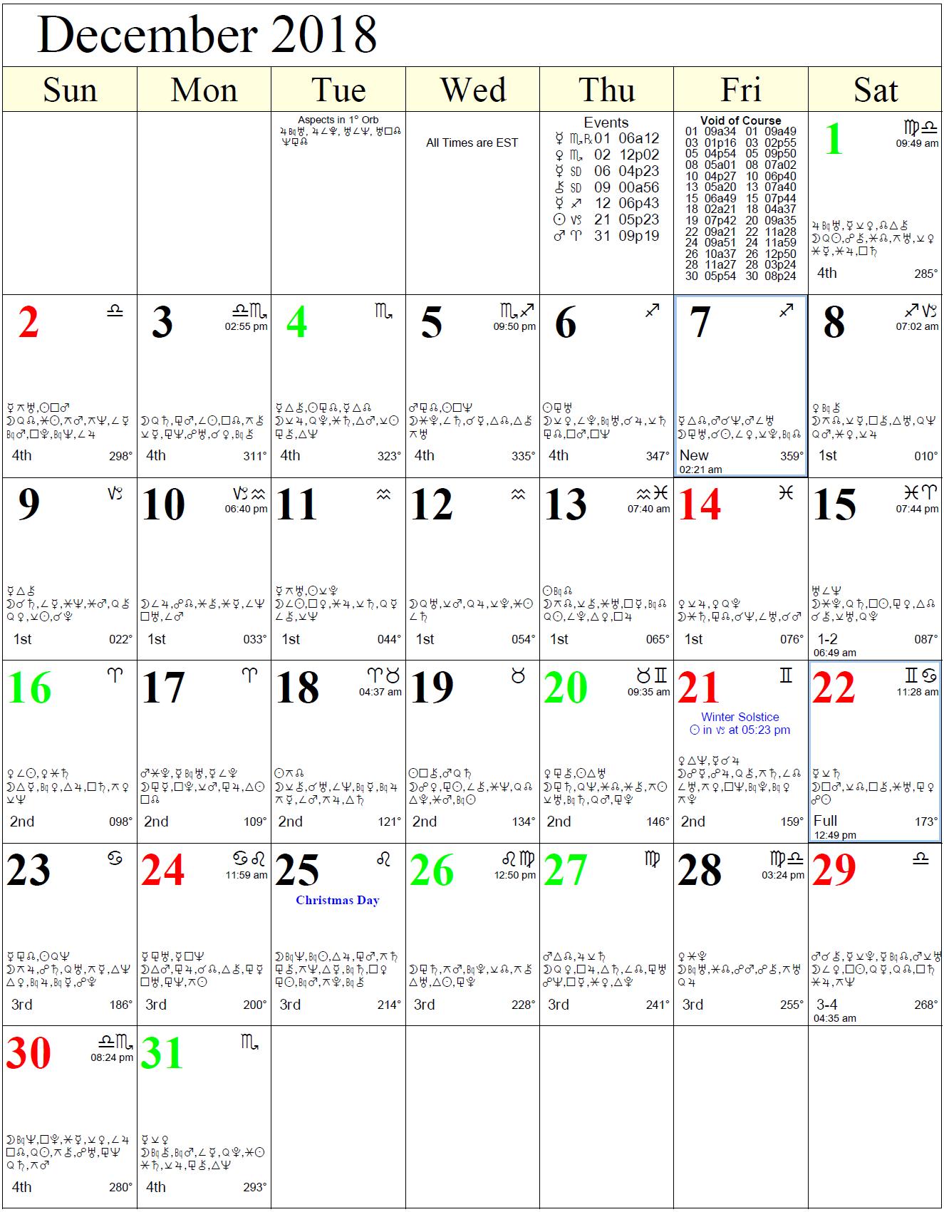 Pisces Good Days Calendar For December 2018 Regarding Cafe Astrology Good Days Calendar
