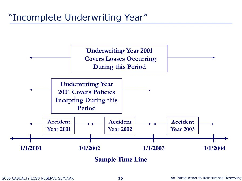 Ppt - Introduction To Reinsurance Reserving Powerpoint inside Accident Year Vs Calendar Year