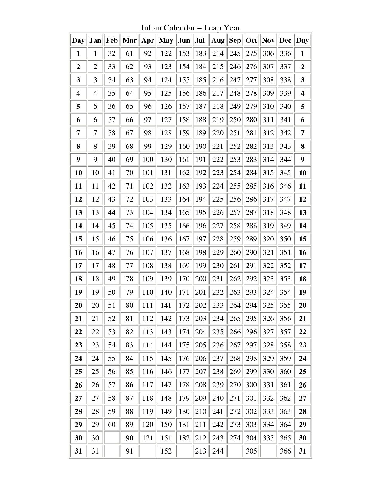 Printable Julian Date Calendar | Calendar For Planning With Regard To Julian Date Leap Year Calendar