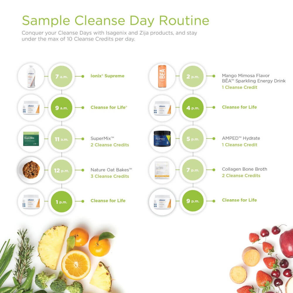 Printable Printable Isagenix Cleanse Schedule – Regarding Isagenix Cleanse Day Schedule Printable