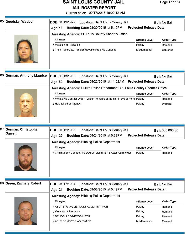 Saint Louis County Jail – Pdf Free Download With Regard To St. Louis County Court Calendar Hibbing