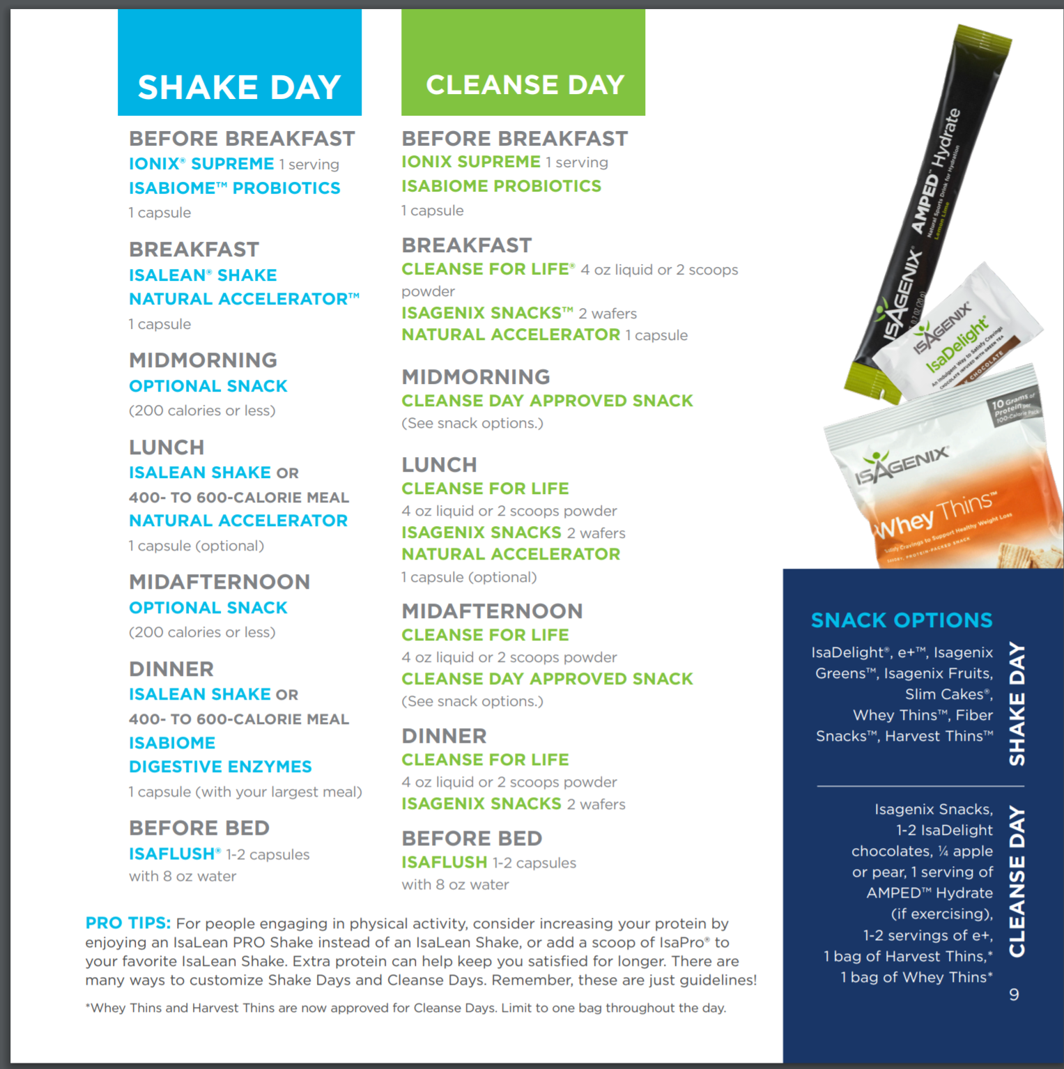 Shake And Cleanse Days W/ Isabiome (With Images) | Cleanse Inside Isagenix Shake Day Schedule Printable