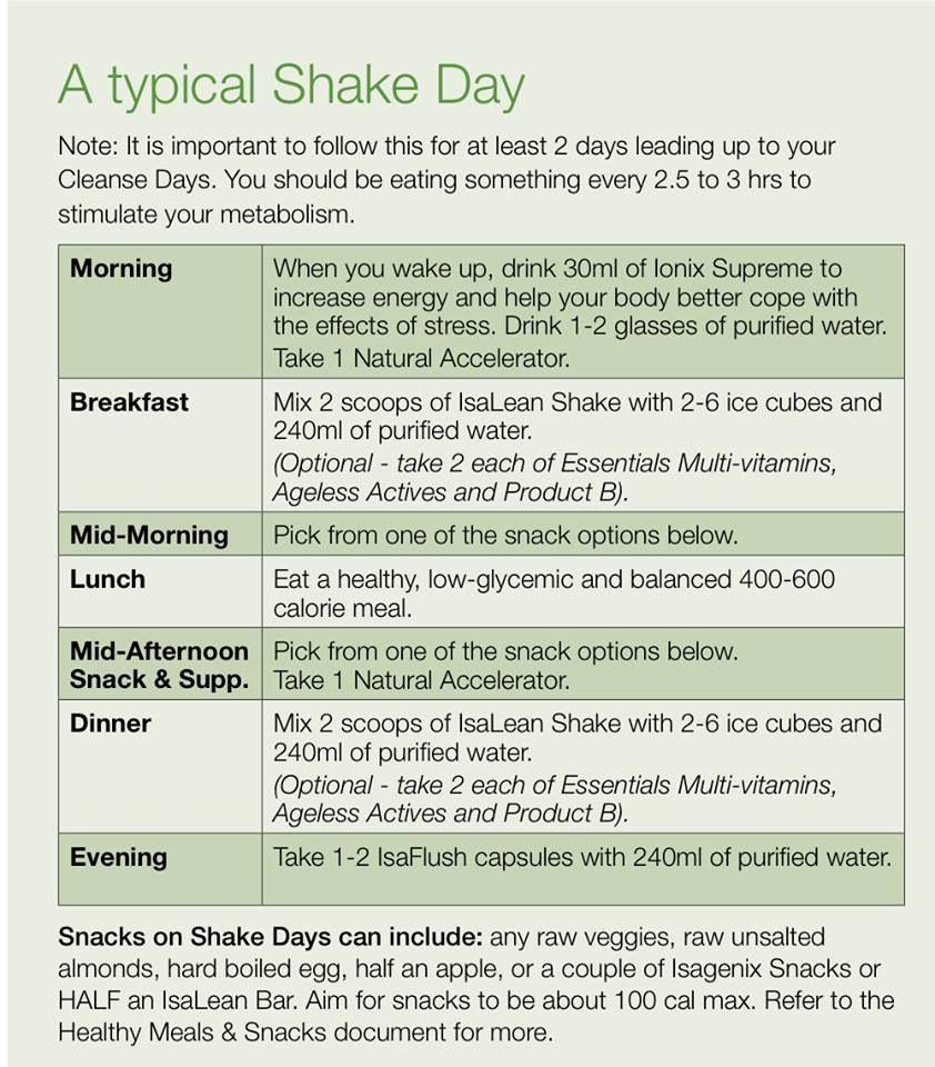 Shake Day | Isagenix Diet, Isagenix Within Isagenix Shake Day Schedule Printable
