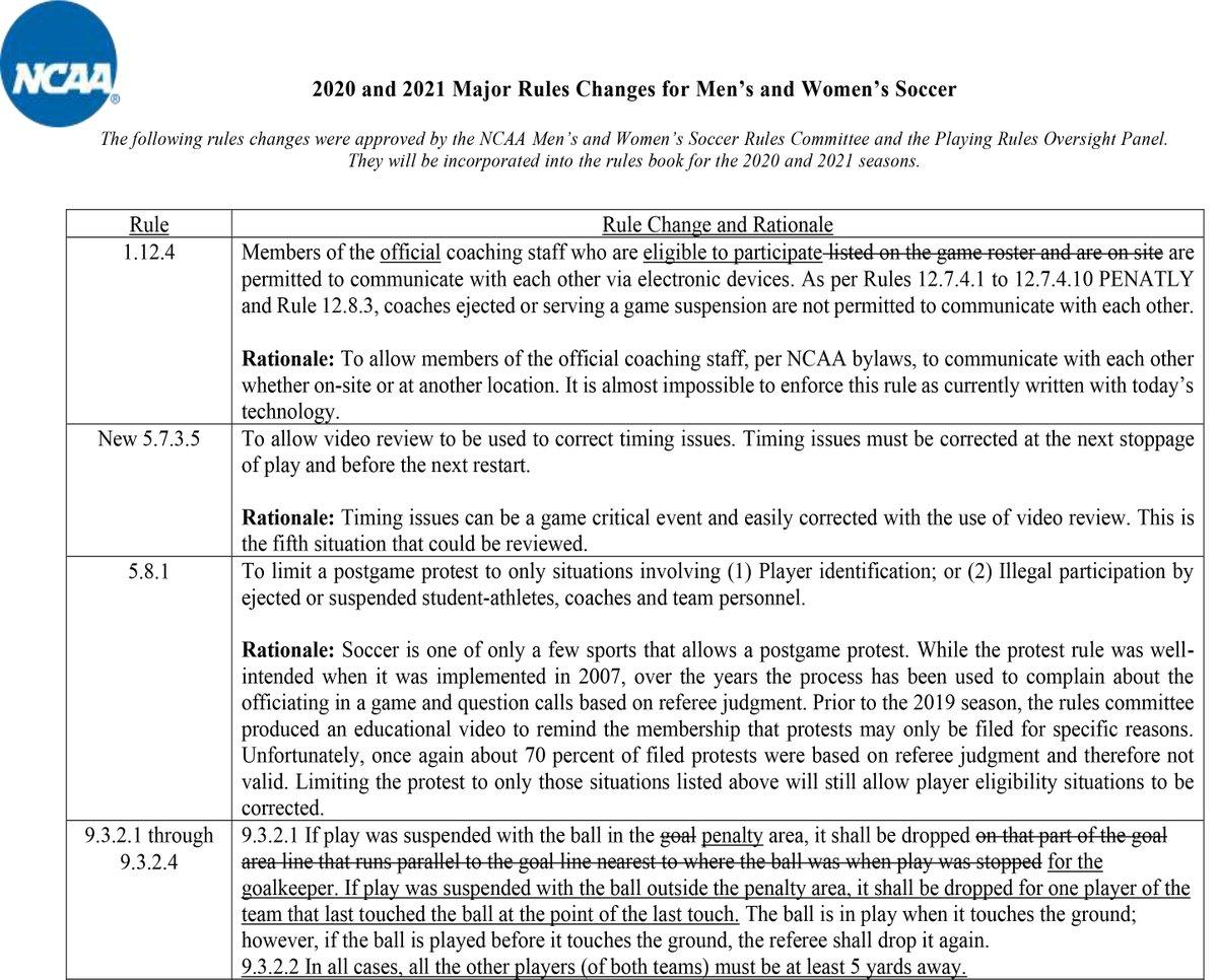 Social Media Posts For Stephens College In Texas Tech University Academic Calendar 2021 2021