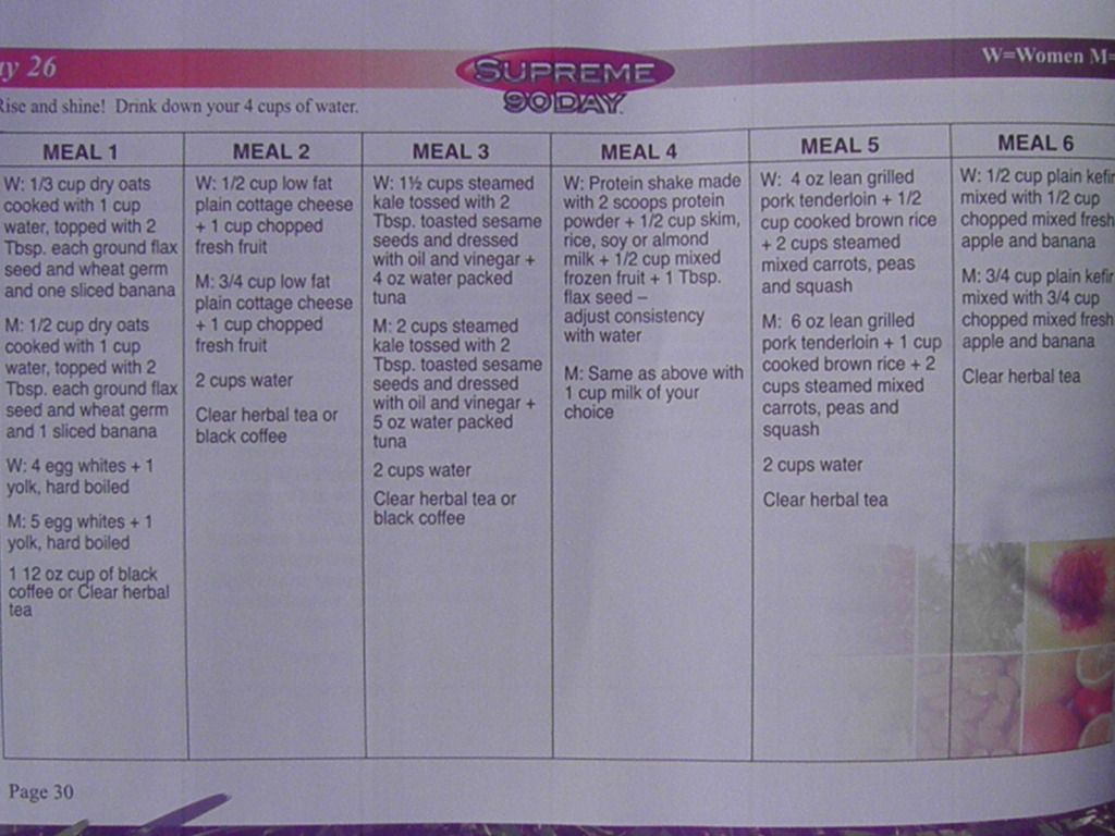 Supreme 90 Day Workout Diet Plan (With Images)   Supreme 90 Inside 90 Day Supreme Workout Schedule