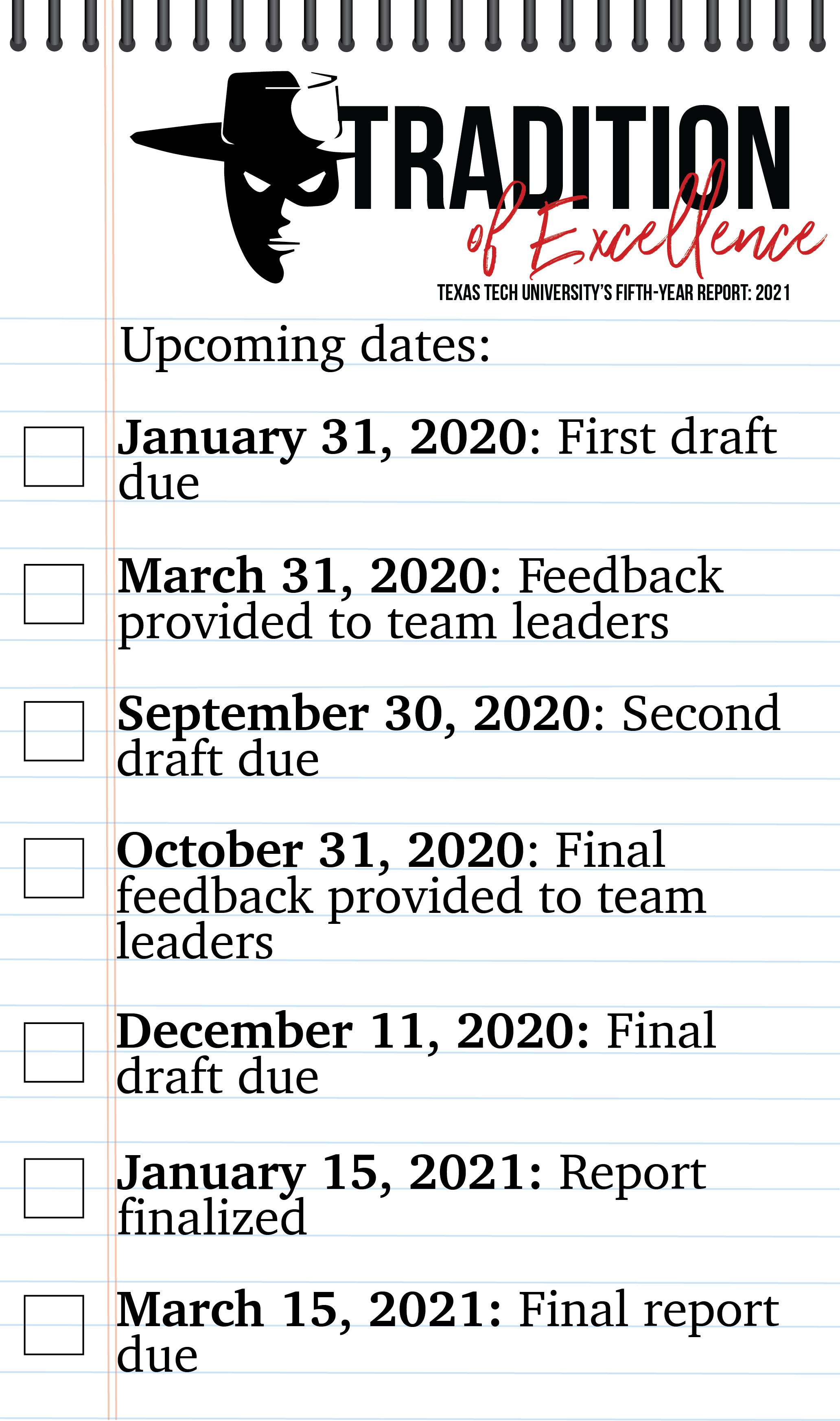 Texas Tech Fifth Year Report: 2021 | Office Of Planning And Intended For Texas Tech University Holiday Schedule 2021