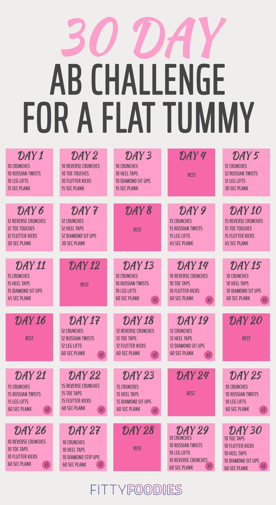 The 30 Day Ab Challenge For A Flat Tummy | 30 Day Workout Intended For 30 Day Flat Abs Challenge Calendar