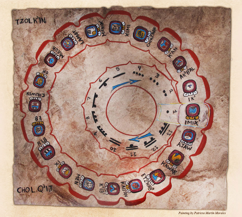 The Calendar System | Living Maya Time For Reading A Mayan Calendar