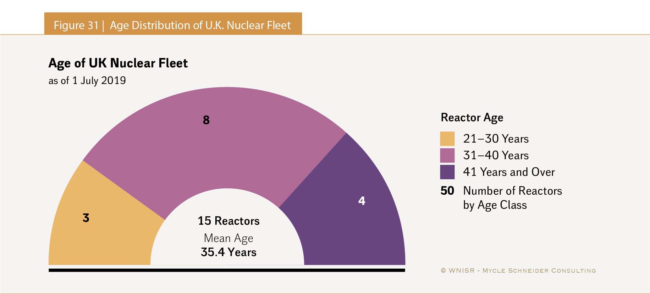 The World Nuclear Industry Status Report 2019 (Html) Intended For Texas Tech University Academic Calendar 2021 2021