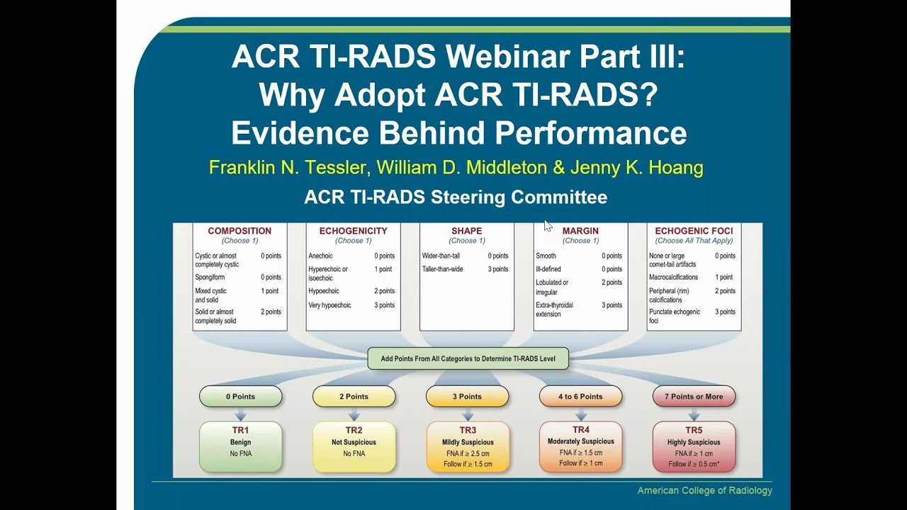 Ti Rads | American College Of Radiology Pertaining To Acr Case In Point Calendar